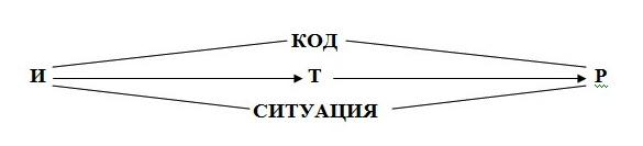 схема_якобсон